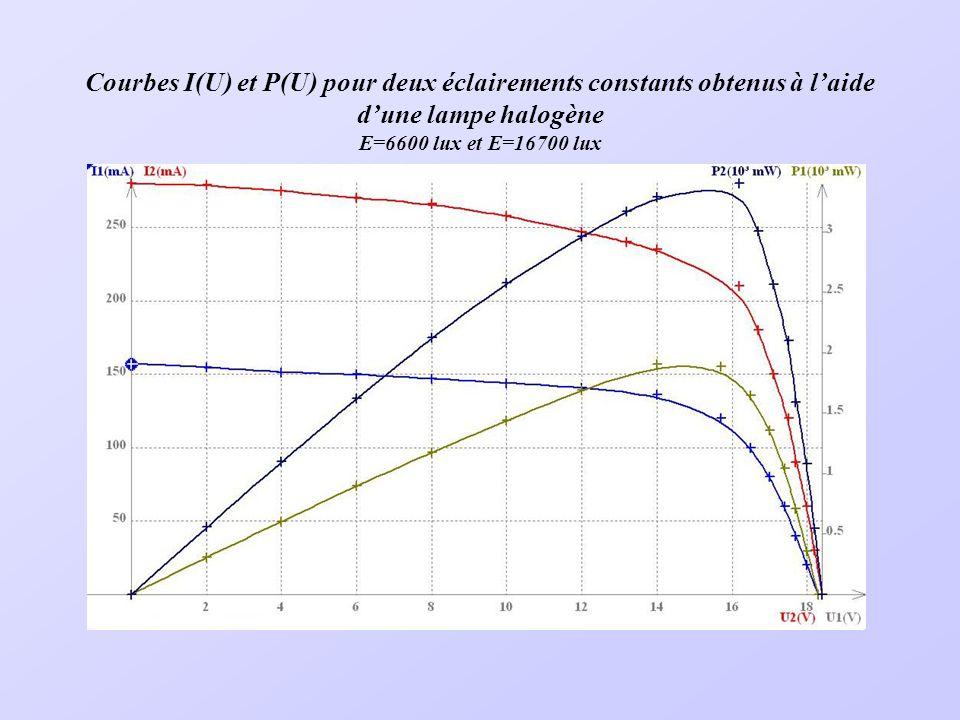 LE MODULE PHOTOVOLTAIQUE Les modules photovoltaïques H245 ont été conçus plus particulièrement pour les applications en site isolé, la collecte de don