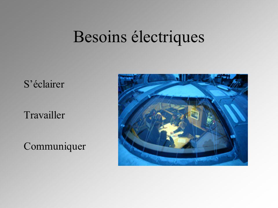 Les différents besoins de TARA Besoins électriques La production et le maintien de la chaleur Pour cuisiner