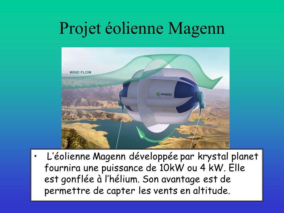 COMMENT PRODUIRE DE LENERGIE PROPRE SUR LE BATEAU ? Éoliennes Magenn. Éoliennes à axe verticale. Hydroliennes. Lénergie solaire Pompe à chaleur.