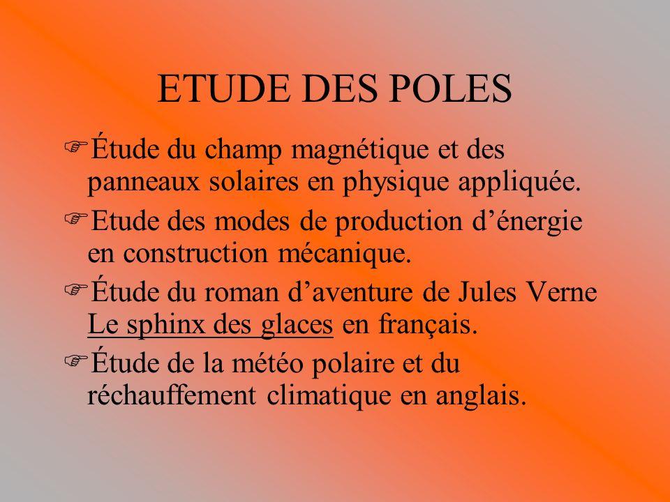 ETUDE DES POLES Étude du champ magnétique et des panneaux solaires en physique appliquée.
