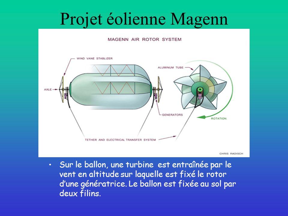 Projet éolienne Magenn Léolienne Magenn développée par krystal planet fournira une puissance de 10kW ou 4 kW. Elle est gonflée à lhélium. Son avantage