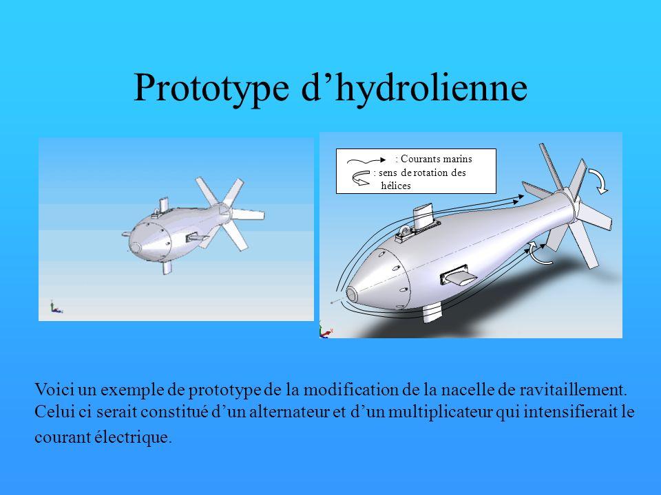 Hydroliennes possibles pour le projet TARA : turbine hydrolienne :