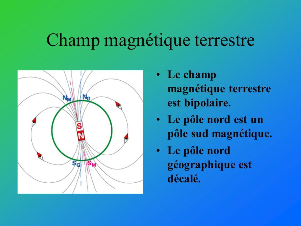 Champ magnétique terrestre Le champ magnétique terrestre est bipolaire.