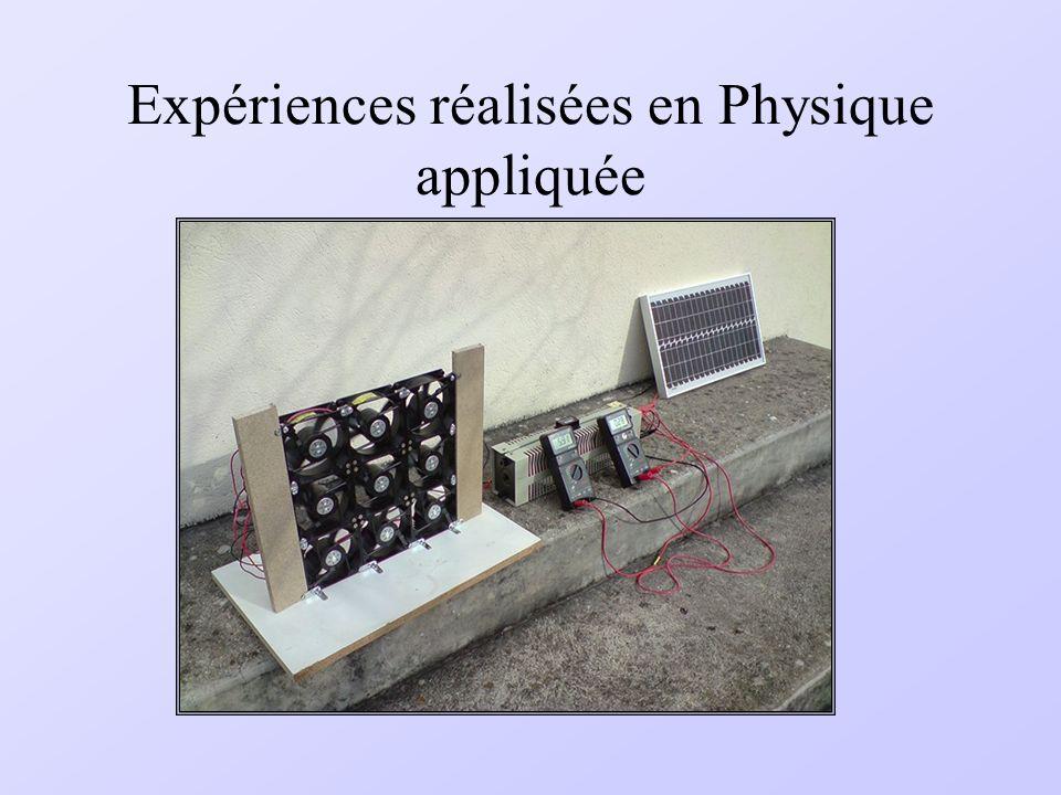 Expériences réalisées en Physique appliquée
