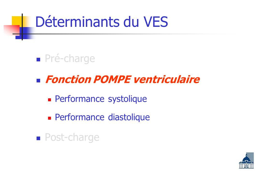 Déterminants du VES Pré-charge Fonction POMPE ventriculaire Performance systolique Performance diastolique Post-charge