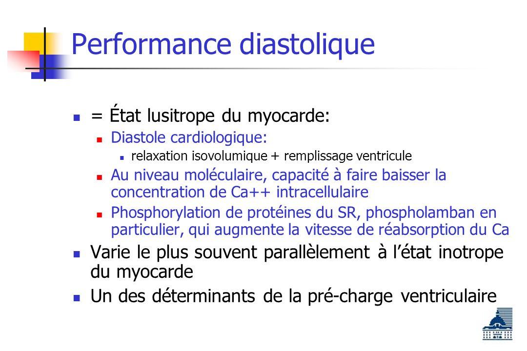 Performance diastolique = État lusitrope du myocarde: Diastole cardiologique: relaxation isovolumique + remplissage ventricule Au niveau moléculaire, capacité à faire baisser la concentration de Ca++ intracellulaire Phosphorylation de protéines du SR, phospholamban en particulier, qui augmente la vitesse de réabsorption du Ca Varie le plus souvent parallèlement à létat inotrope du myocarde Un des déterminants de la pré-charge ventriculaire