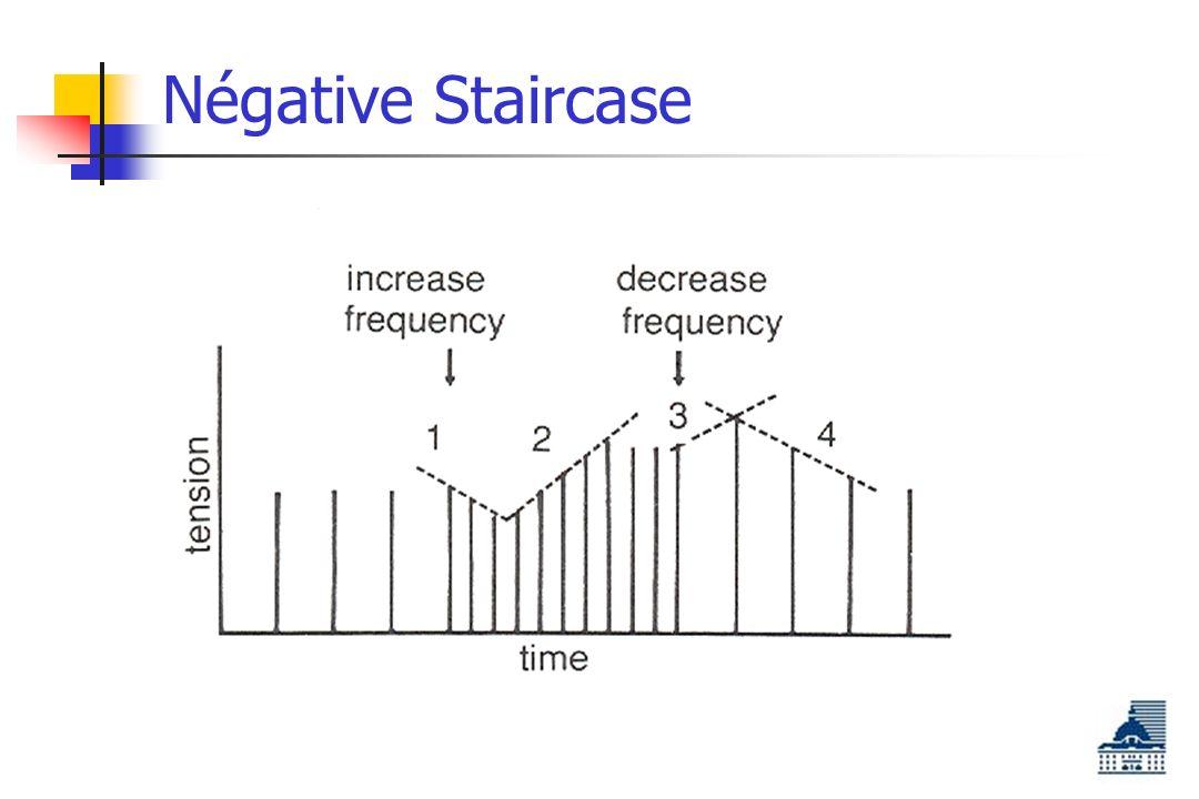 Négative Staircase