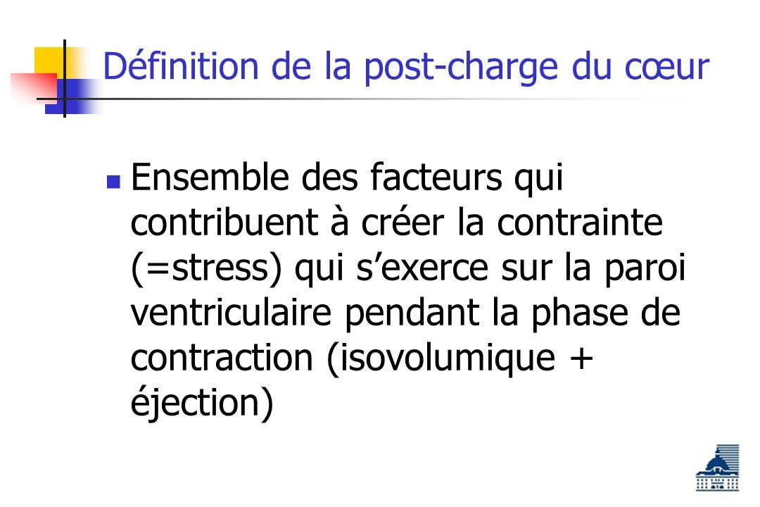 Définition de la post-charge du cœur Ensemble des facteurs qui contribuent à créer la contrainte (=stress) qui sexerce sur la paroi ventriculaire pendant la phase de contraction (isovolumique + éjection)