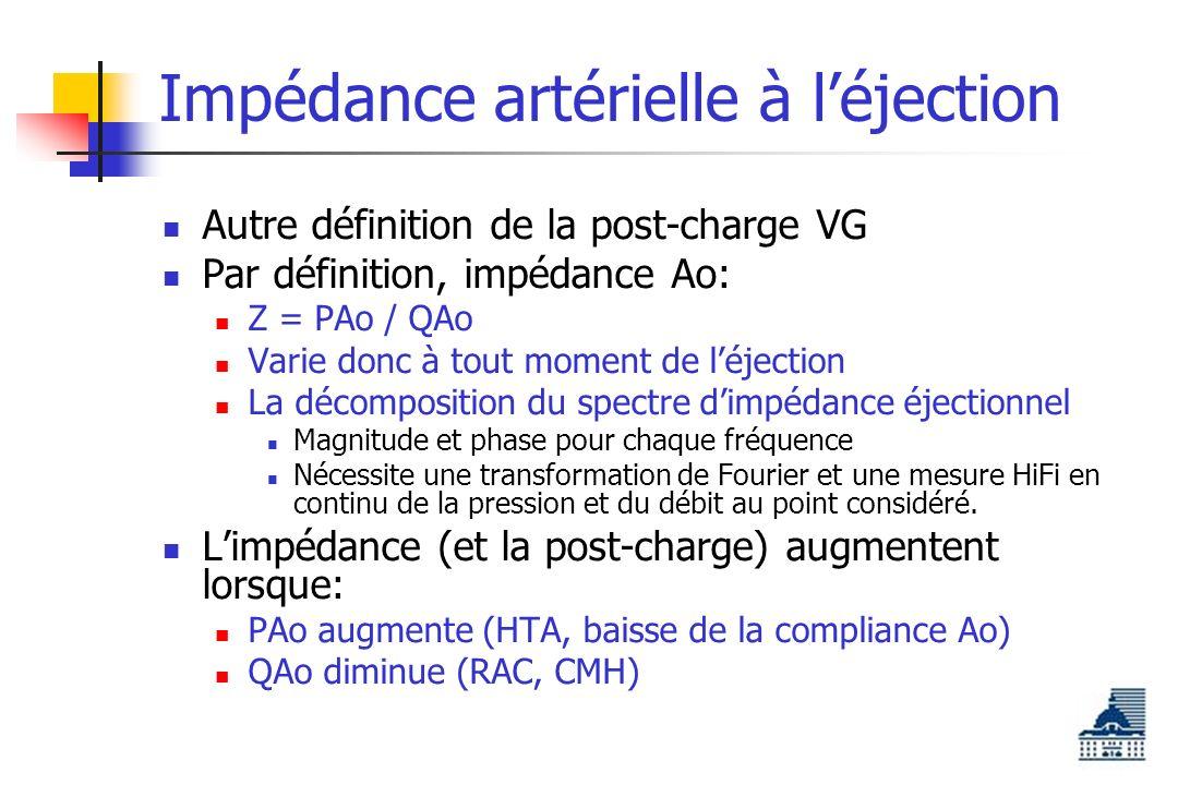 Impédance artérielle à léjection Autre définition de la post-charge VG Par définition, impédance Ao: Z = PAo / QAo Varie donc à tout moment de léjection La décomposition du spectre dimpédance éjectionnel Magnitude et phase pour chaque fréquence Nécessite une transformation de Fourier et une mesure HiFi en continu de la pression et du débit au point considéré.