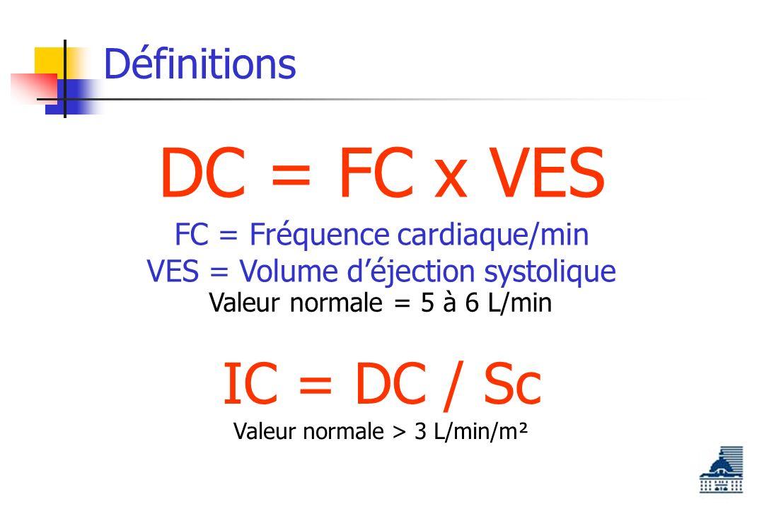 Définitions DC = FC x VES FC = Fréquence cardiaque/min VES = Volume déjection systolique Valeur normale = 5 à 6 L/min IC = DC / Sc Valeur normale > 3 L/min/m²