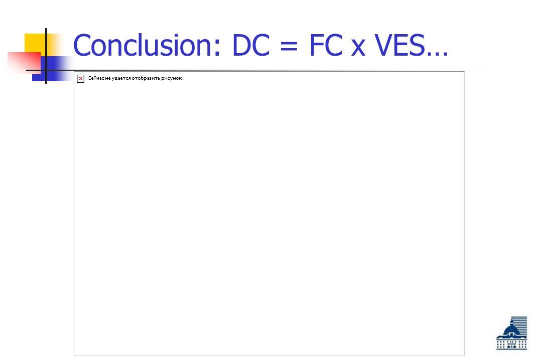 Conclusion: DC = FC x VES…