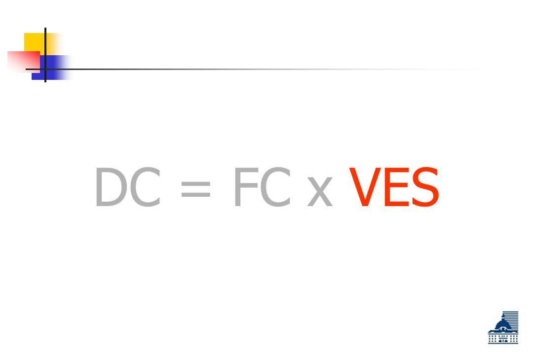 DC = FC x VES