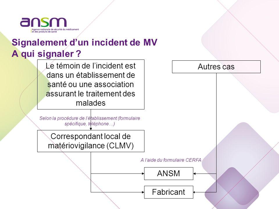 Signalement dun incident de MV Résumé Que signaler ?Tout incident ou risque dincident grave mettant en cause un DM Qui doit signaler ?Tout témoin de lévénement A qui signaler .
