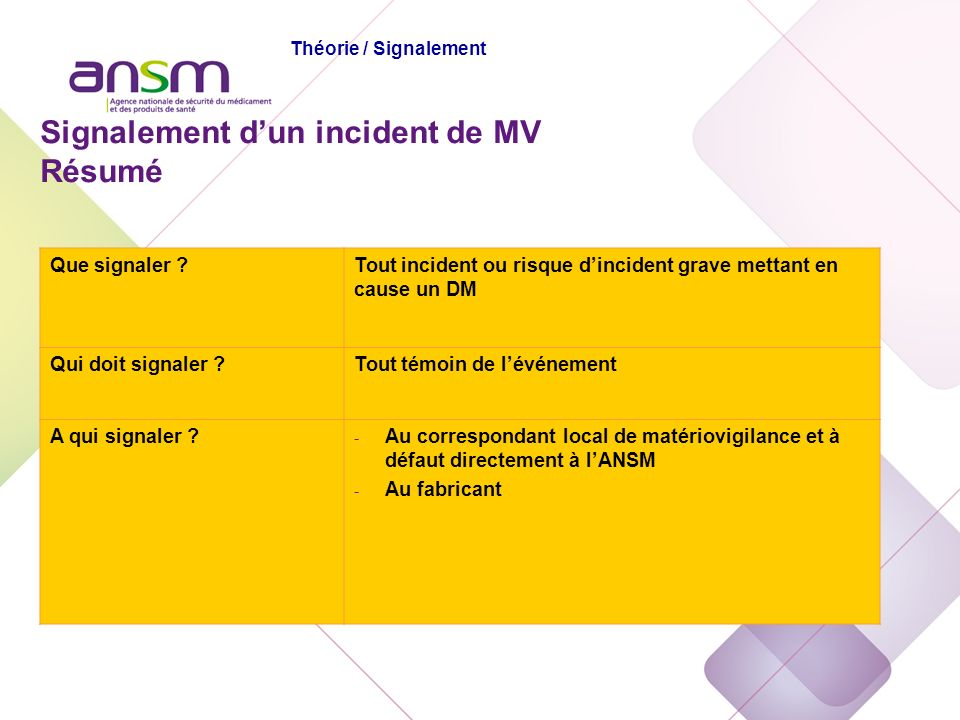 Signalement dun incident de MV Résumé Que signaler ?Tout incident ou risque dincident grave mettant en cause un DM Qui doit signaler ?Tout témoin de l