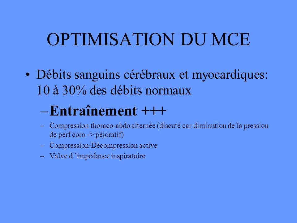 OPTIMISATION DU MCE Débits sanguins cérébraux et myocardiques: 10 à 30% des débits normaux –Entraînement +++ –Compression thoraco-abdo alternée (discu