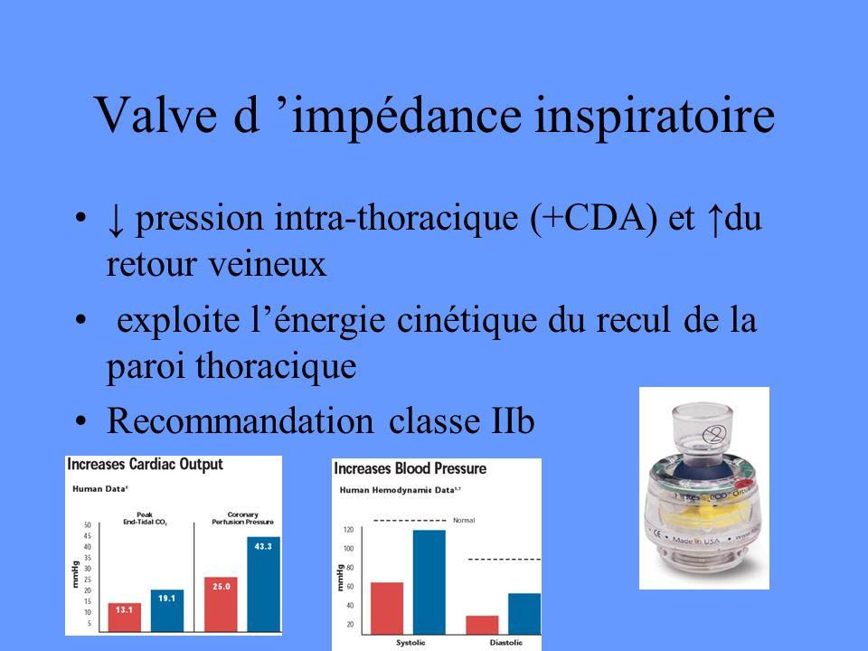 Valve d impédance inspiratoire pression intra-thoracique (+CDA) et du retour veineux exploite lénergie cinétique du recul de la paroi thoracique Recom