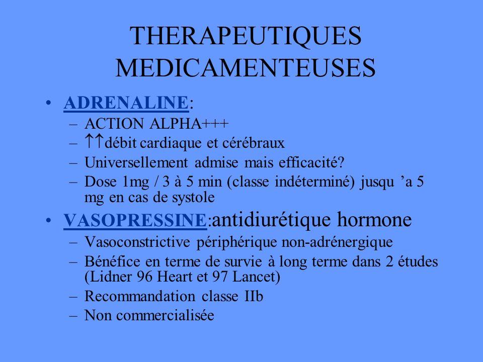 THERAPEUTIQUES MEDICAMENTEUSES ADRENALINE: –ACTION ALPHA+++ – débit cardiaque et cérébraux –Universellement admise mais efficacité? –Dose 1mg / 3 à 5