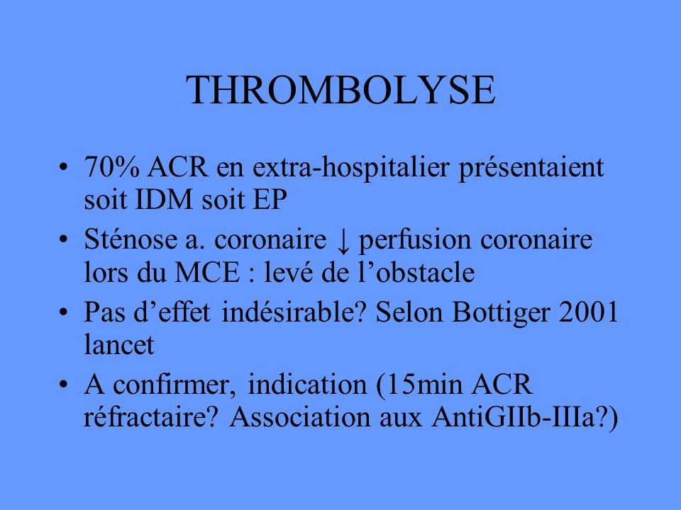 THROMBOLYSE 70% ACR en extra-hospitalier présentaient soit IDM soit EP Sténose a. coronaire perfusion coronaire lors du MCE : levé de lobstacle Pas de