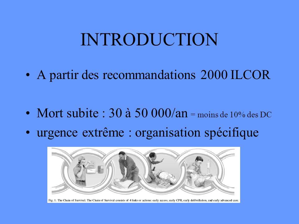 INTRODUCTION A partir des recommandations 2000 ILCOR Mort subite : 30 à 50 000/an = moins de 10% des DC urgence extrême : organisation spécifique