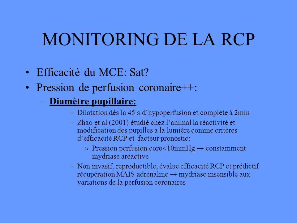 MONITORING DE LA RCP Efficacité du MCE: Sat? Pression de perfusion coronaire++: –Diamètre pupillaire: –Dilatation dès la 45 s dhypoperfusion et complè