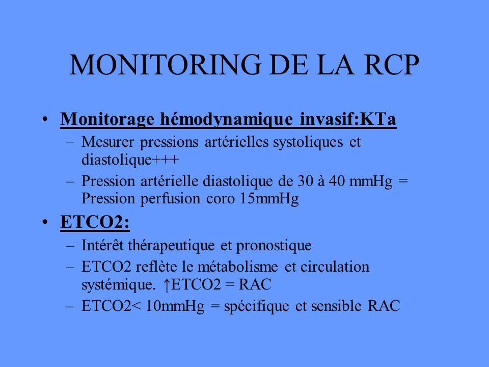 MONITORING DE LA RCP Monitorage hémodynamique invasif:KTa –Mesurer pressions artérielles systoliques et diastolique+++ –Pression artérielle diastoliqu