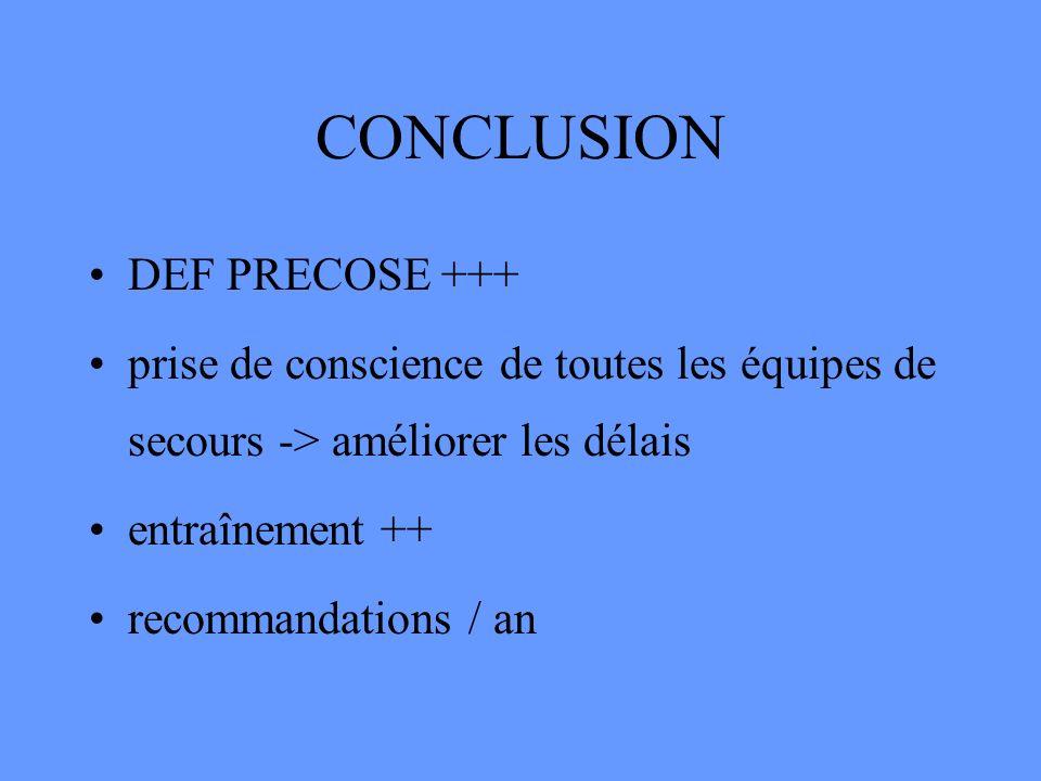 CONCLUSION DEF PRECOSE +++ prise de conscience de toutes les équipes de secours -> améliorer les délais entraînement ++ recommandations / an