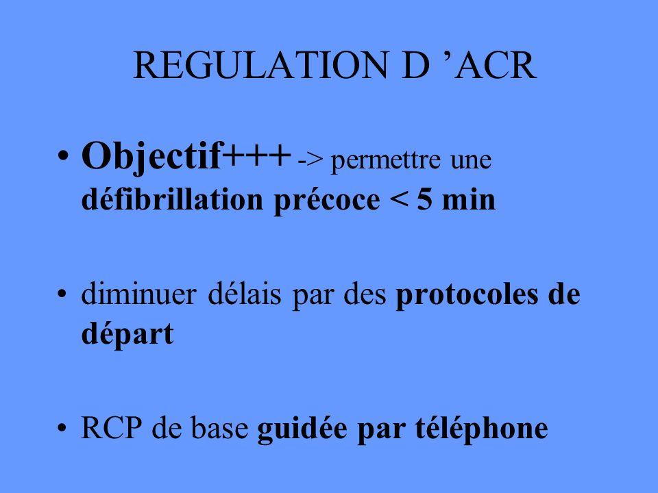 REGULATION D ACR Objectif+++ -> permettre une défibrillation précoce < 5 min diminuer délais par des protocoles de départ RCP de base guidée par télép