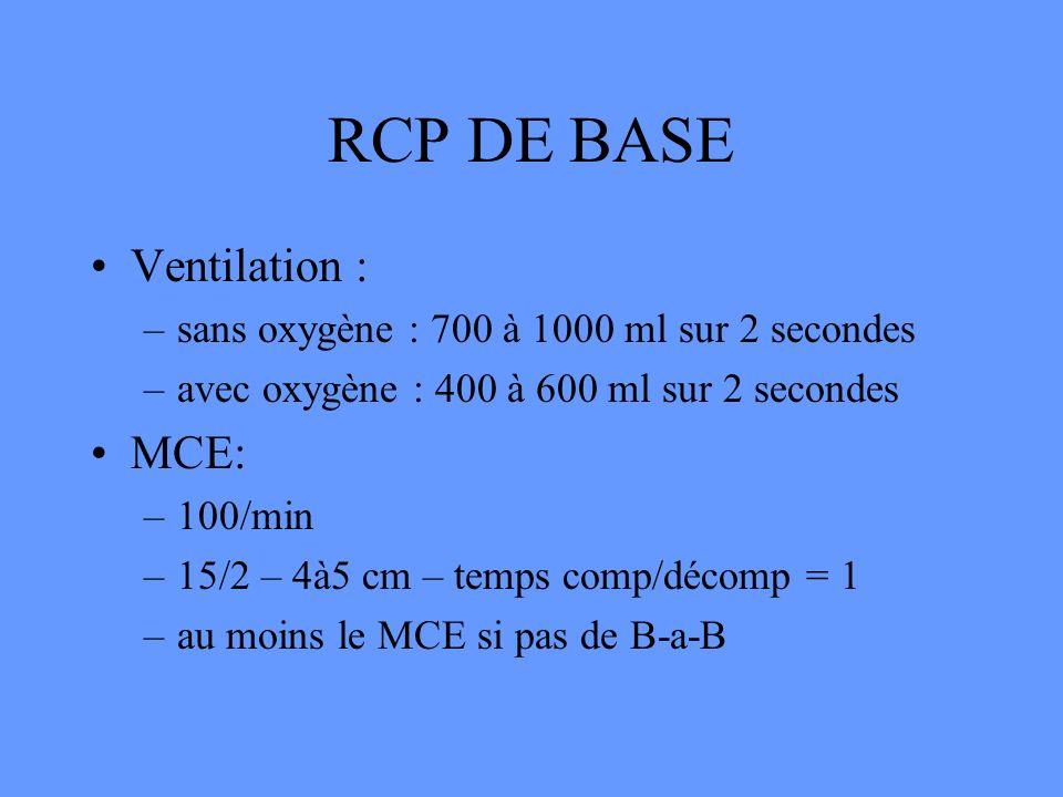 RCP DE BASE Ventilation : –sans oxygène : 700 à 1000 ml sur 2 secondes –avec oxygène : 400 à 600 ml sur 2 secondes MCE: –100/min –15/2 – 4à5 cm – temp