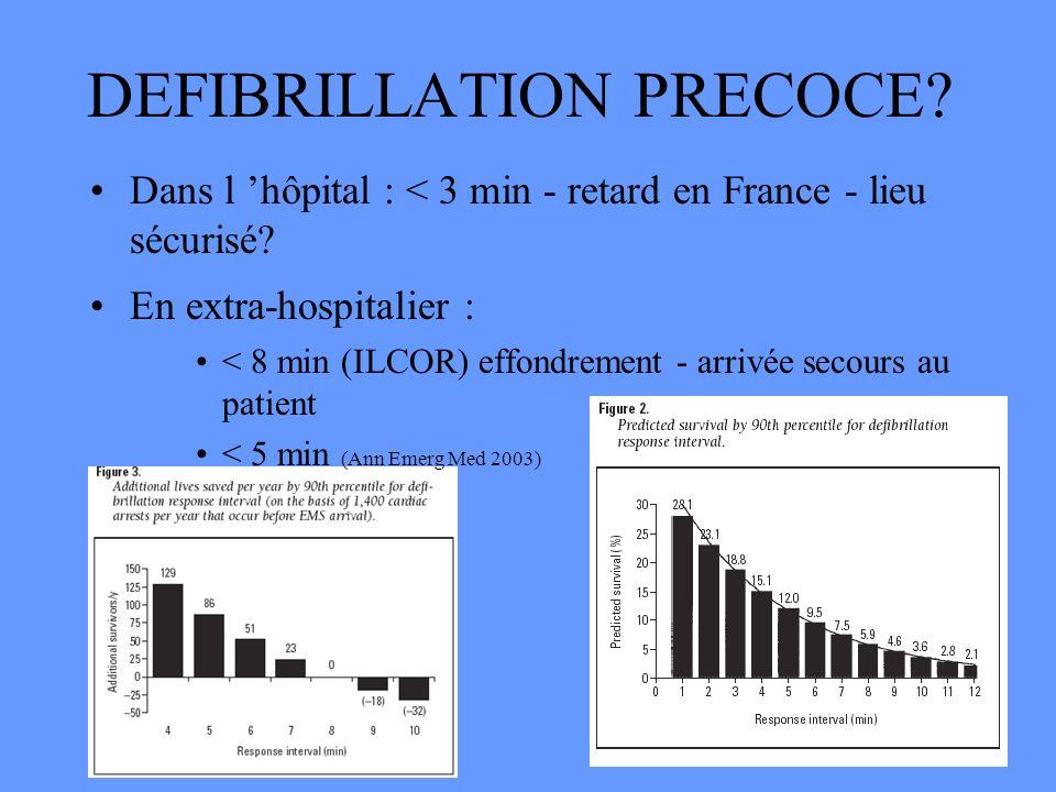 DEFIBRILLATION PRECOCE? Dans l hôpital : < 3 min - retard en France - lieu sécurisé? En extra-hospitalier : < 8 min (ILCOR) effondrement - arrivée sec