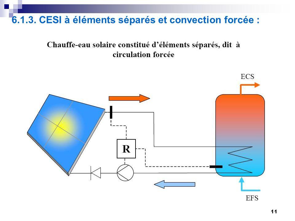11 6.1.3. CESI à éléments séparés et convection forcée :