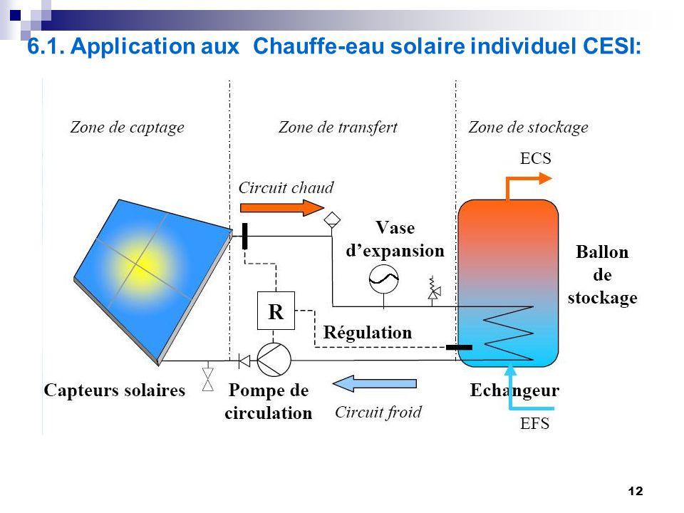 12 6.1. Application aux Chauffe-eau solaire individuel CESI: