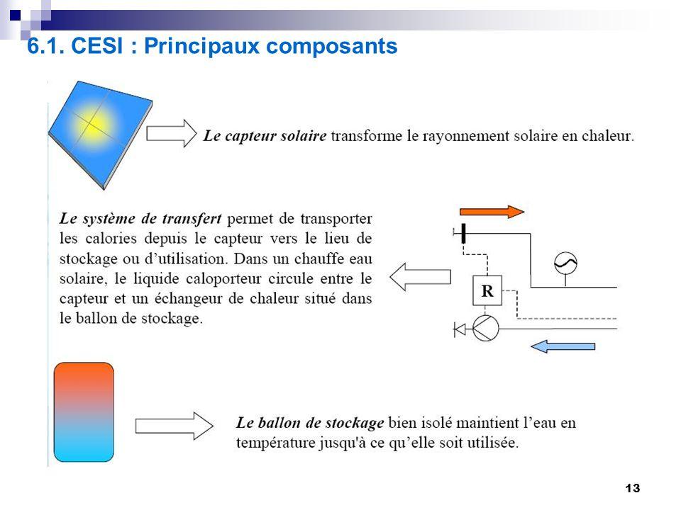 13 6.1. CESI : Principaux composants
