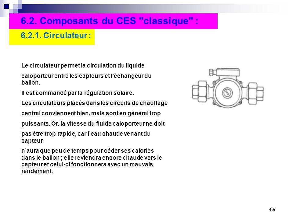 15 6.2.1. Circulateur : 6.2. Composants du CES