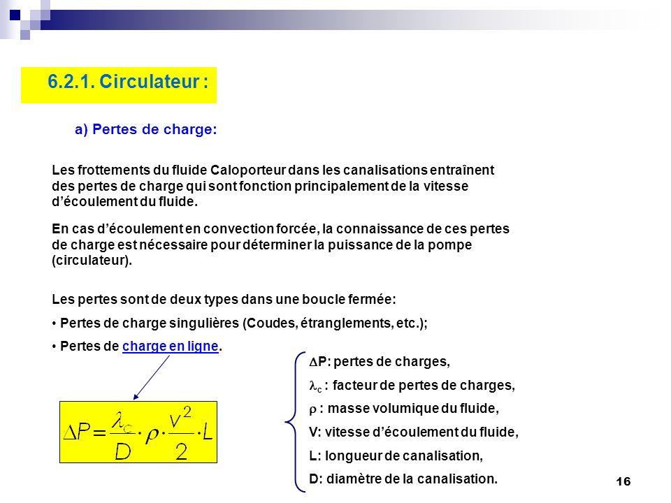 16 6.2.1. Circulateur : a) Pertes de charge: Les frottements du fluide Caloporteur dans les canalisations entraînent des pertes de charge qui sont fon