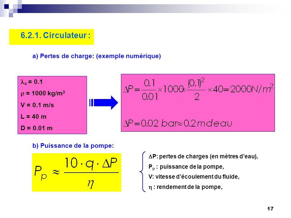 17 6.2.1. Circulateur : a) Pertes de charge: (exemple numérique) c = 0.1 = 1000 kg/m 3 V = 0.1 m/s L = 40 m D = 0.01 m b) Puissance de la pompe: P: pe