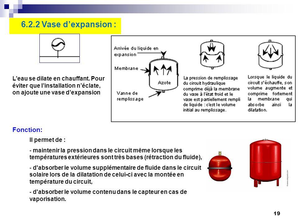 19 6.2.2 Vase dexpansion : Leau se dilate en chauffant. Pour éviter que linstallation néclate, on ajoute une vase dexpansion Il permet de : - mainteni