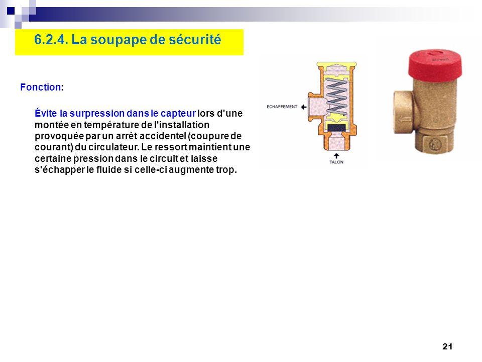 21 6.2.4. La soupape de sécurité Évite la surpression dans le capteur lors d'une montée en température de l'installation provoquée par un arrêt accide