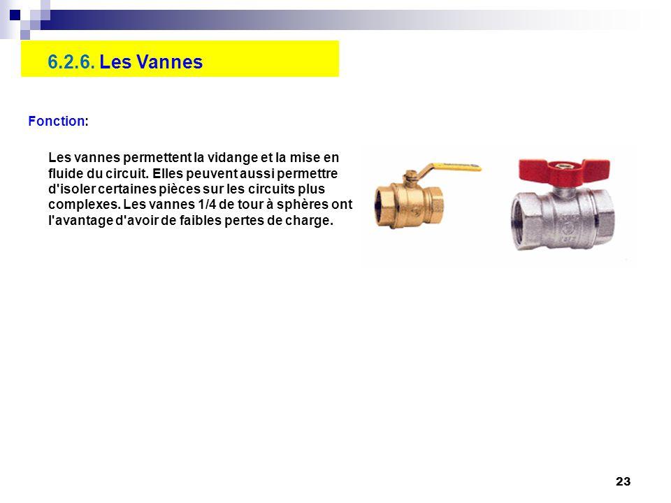 23 6.2.6. Les Vannes Les vannes permettent la vidange et la mise en fluide du circuit. Elles peuvent aussi permettre d'isoler certaines pièces sur les