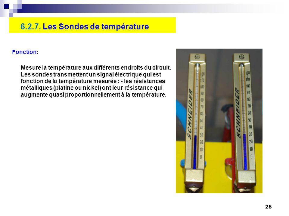 25 6.2.7. Les Sondes de température Fonction: Mesure la température aux différents endroits du circuit. Les sondes transmettent un signal électrique q