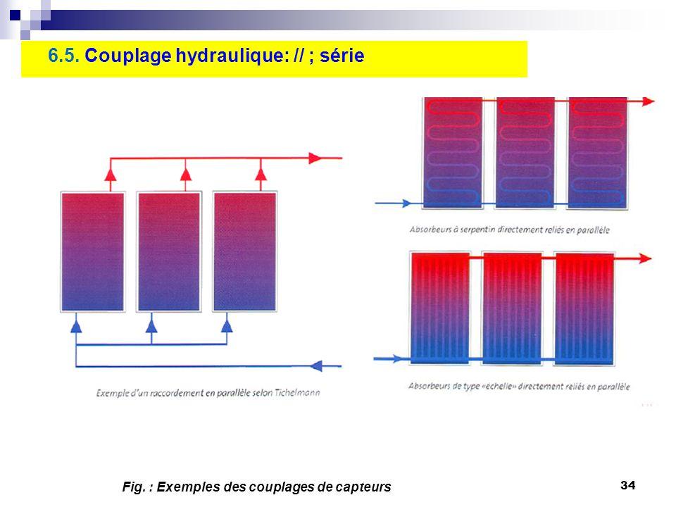 34 6.5. Couplage hydraulique: // ; série Fig. : Exemples des couplages de capteurs