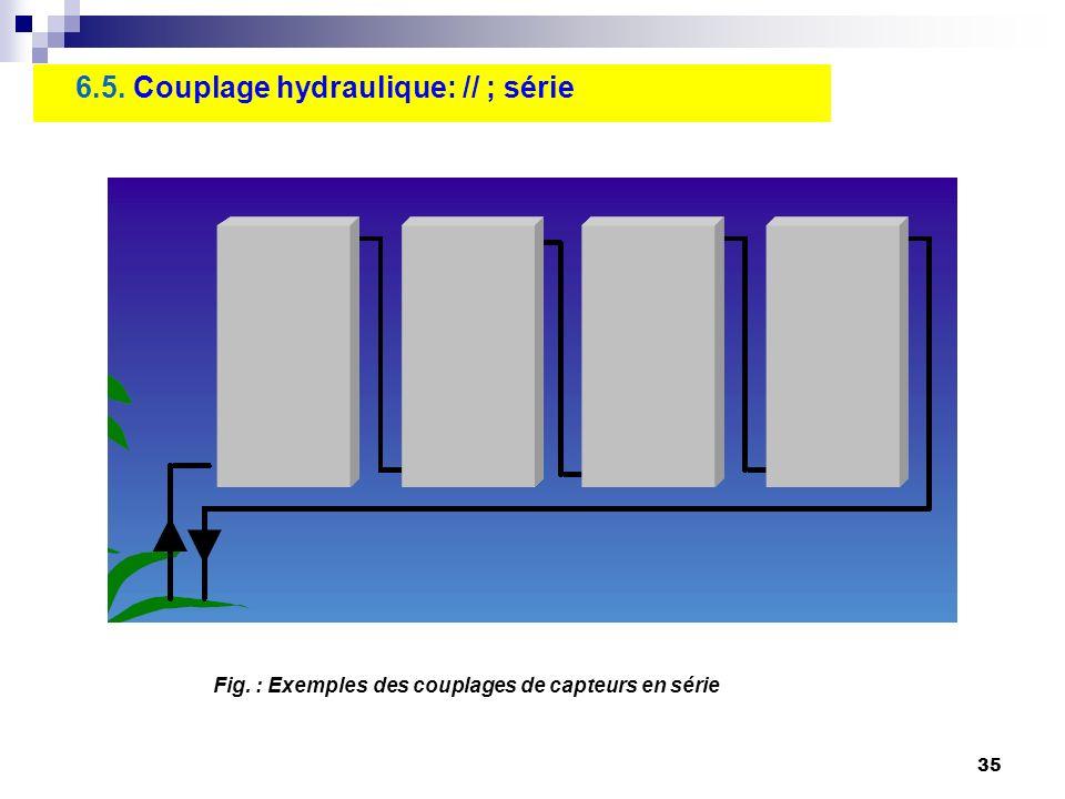 35 6.5. Couplage hydraulique: // ; série Fig. : Exemples des couplages de capteurs en série