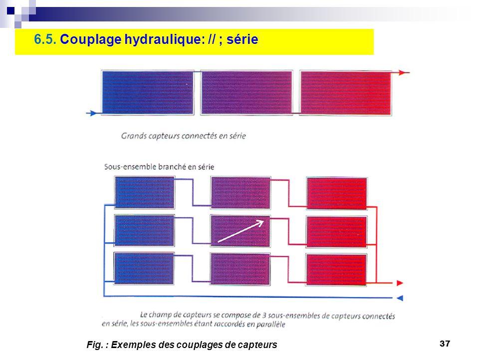 37 6.5. Couplage hydraulique: // ; série Fig. : Exemples des couplages de capteurs