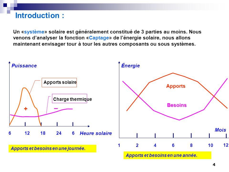 4 Introduction : Un «système» solaire est généralement constitué de 3 parties au moins. Nous venons danalyser la fonction «Captage» de lénergie solair