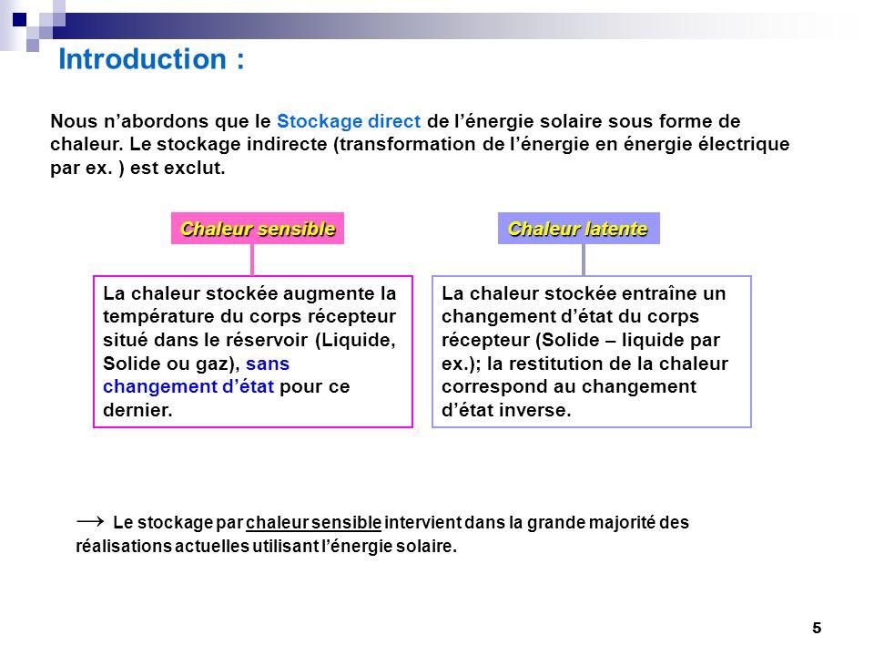 5 Introduction : Nous nabordons que le Stockage direct de lénergie solaire sous forme de chaleur. Le stockage indirecte (transformation de lénergie en