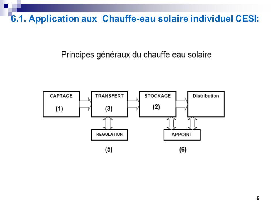 6 6.1. Application aux Chauffe-eau solaire individuel CESI: