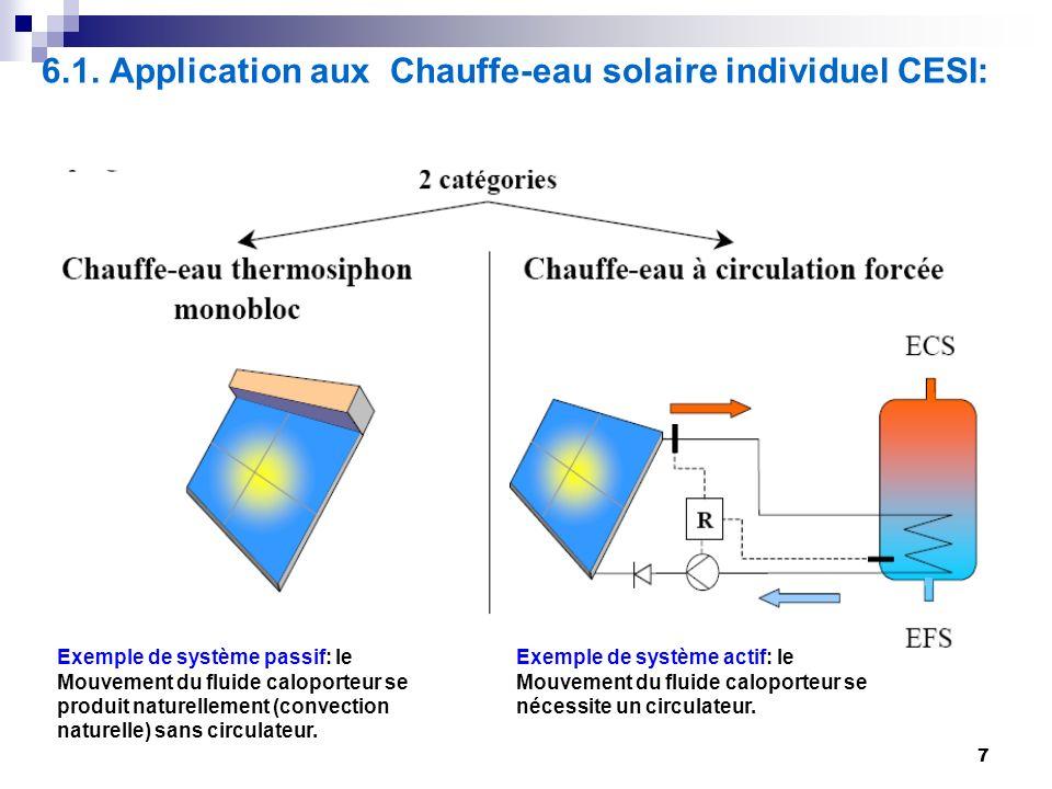 7 Exemple de système passif: le Mouvement du fluide caloporteur se produit naturellement (convection naturelle) sans circulateur. Exemple de système a