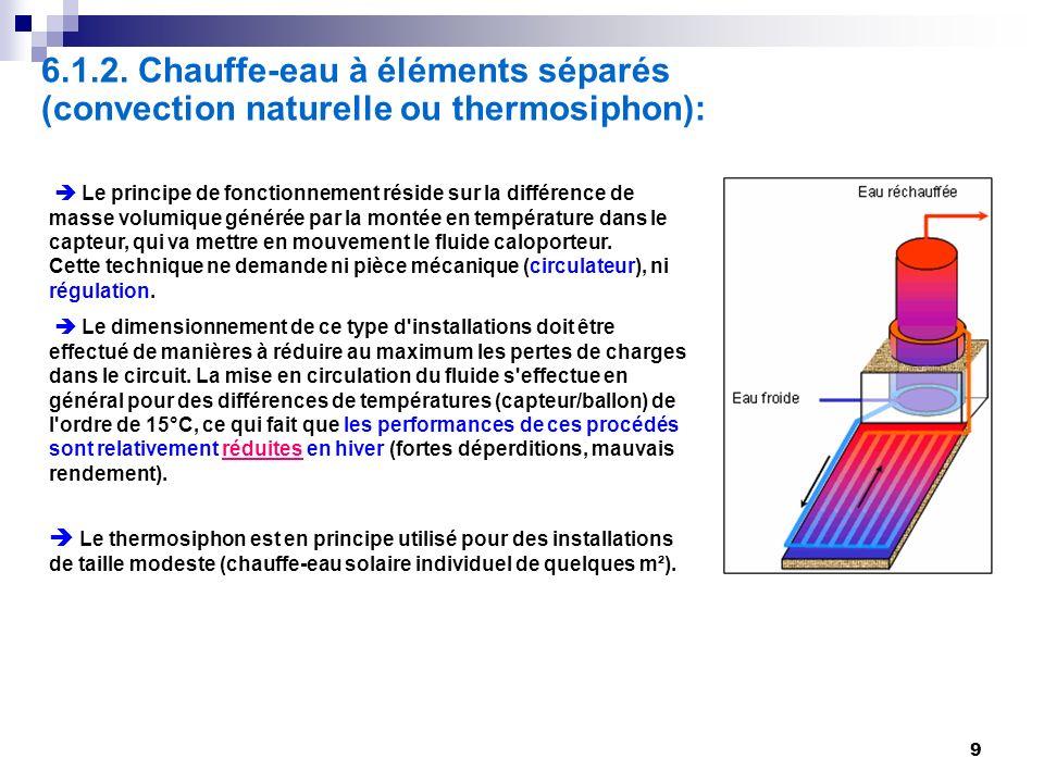 9 6.1.2. Chauffe-eau à éléments séparés (convection naturelle ou thermosiphon): Le principe de fonctionnement réside sur la différence de masse volumi