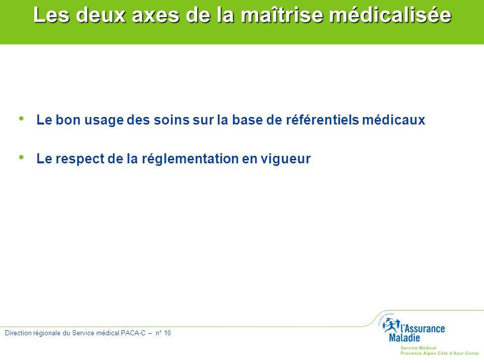 Direction régionale du Service médical PACA-C – n° 10 Les deux axes de la maîtrise médicalisée Le bon usage des soins sur la base de référentiels médi
