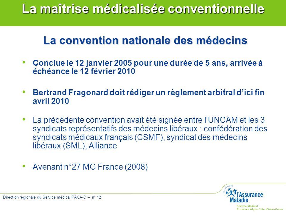 Direction régionale du Service médical PACA-C – n° 12 La maîtrise médicalisée conventionnelle La convention nationale des médecins Conclue le 12 janvi