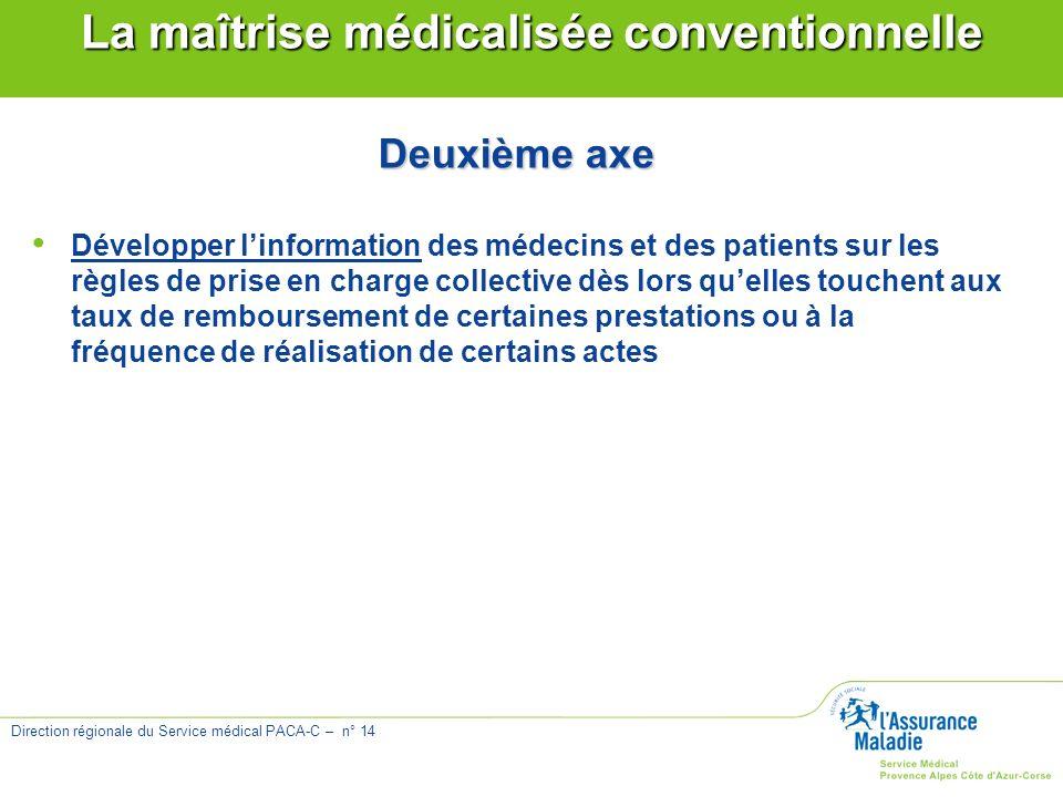 Direction régionale du Service médical PACA-C – n° 14 La maîtrise médicalisée conventionnelle Deuxième axe Développer linformation des médecins et des